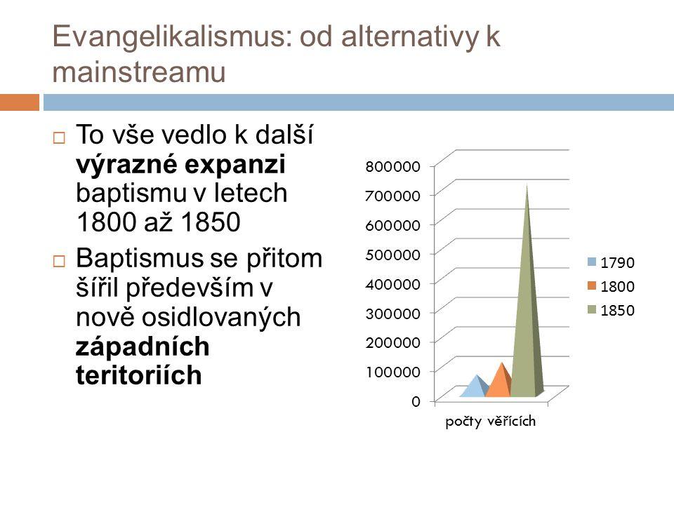 Evangelikalismus: od alternativy k mainstreamu  To vše vedlo k další výrazné expanzi baptismu v letech 1800 až 1850  Baptismus se přitom šířil především v nově osidlovaných západních teritoriích
