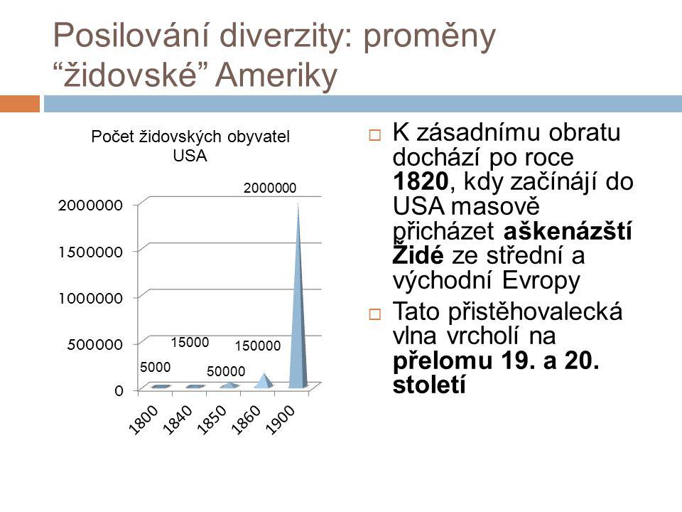 Posilování diverzity: proměny židovské Ameriky  K zásadnímu obratu dochází po roce 1820, kdy začínájí do USA masově přicházet aškenázští Židé ze střední a východní Evropy  Tato přistěhovalecká vlna vrcholí na přelomu 19.