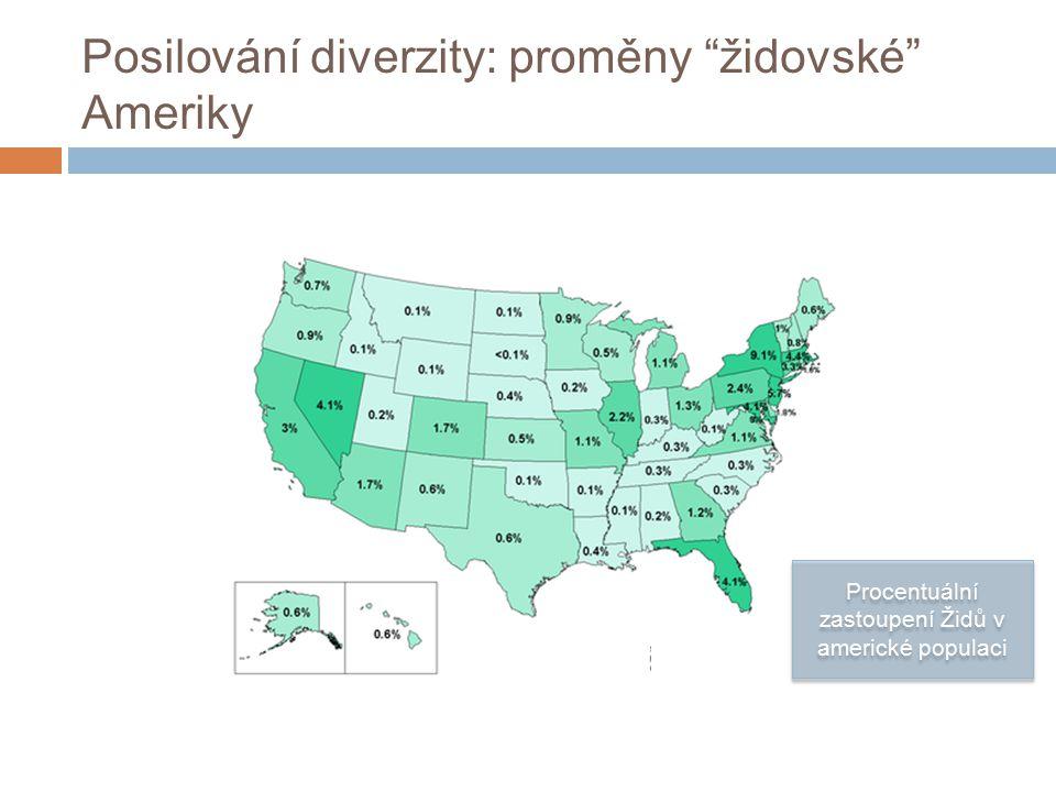 Posilování diverzity: proměny židovské Ameriky Procentuální zastoupení Židů v americké populaci