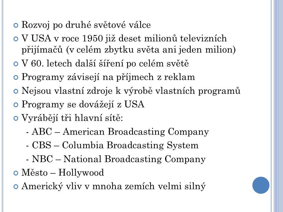 Rozvoj po druhé světové válce V USA v roce 1950 již deset milionů televizních přijímačů (v celém zbytku světa ani jeden milion) V 60. letech další šíř