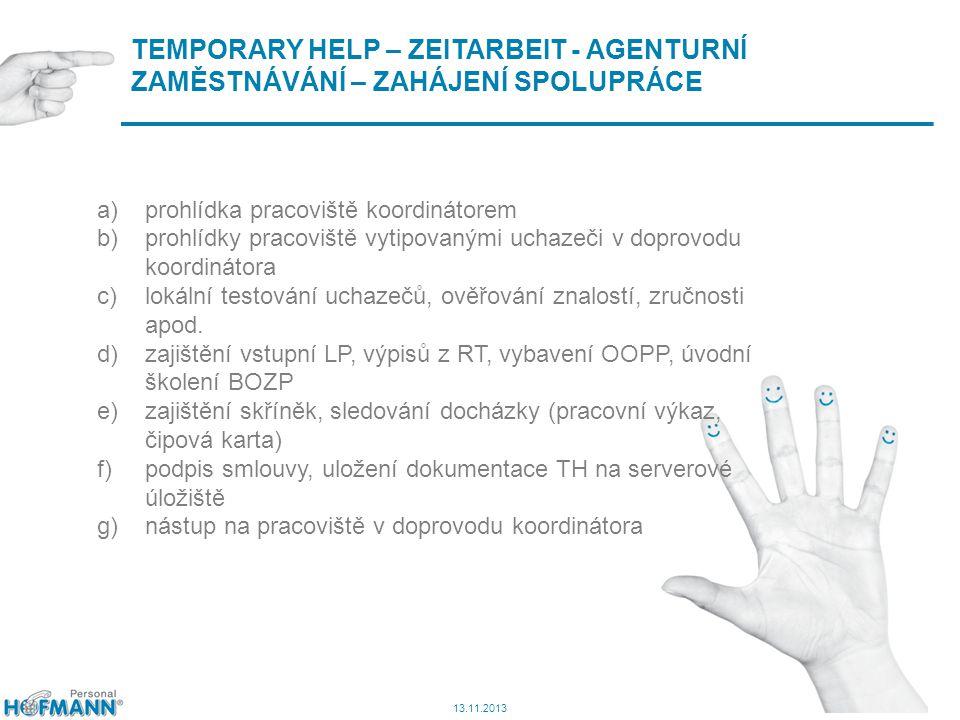 11 TEMPORARY HELP – ZEITARBEIT - AGENTURNÍ ZAMĚSTNÁVÁNÍ – ZAHÁJENÍ SPOLUPRÁCE 13.11.2013 a)prohlídka pracoviště koordinátorem b)prohlídky pracoviště v