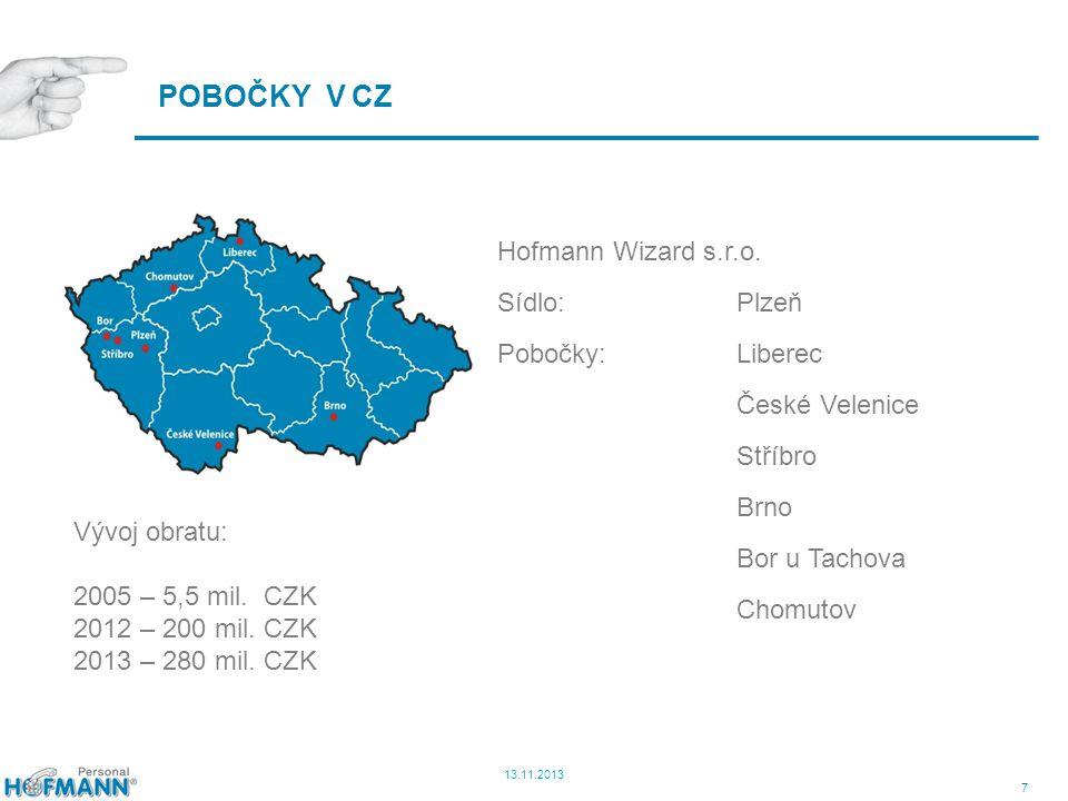 7 Hofmann Wizard s.r.o. Sídlo: Plzeň Pobočky: Liberec České Velenice Stříbro Brno Bor u Tachova Chomutov POBOČKY V CZ Vývoj obratu: 2005 – 5,5 mil. CZ