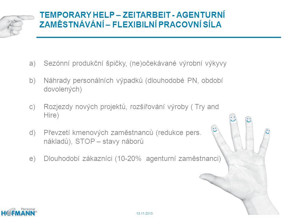 9 TEMPORARY HELP – ZEITARBEIT - AGENTURNÍ ZAMĚSTNÁVÁNÍ – FLEXIBILNÍ PRACOVNÍ SÍLA 13.11.2013 a)Sezónní produkční špičky, (ne)očekávané výrobní výkyvy b)Náhrady personálních výpadků (dlouhodobé PN, období dovolených) c)Rozjezdy nových projektů, rozšiřování výroby ( Try and Hire) d)Převzetí kmenových zaměstnanců (redukce pers.