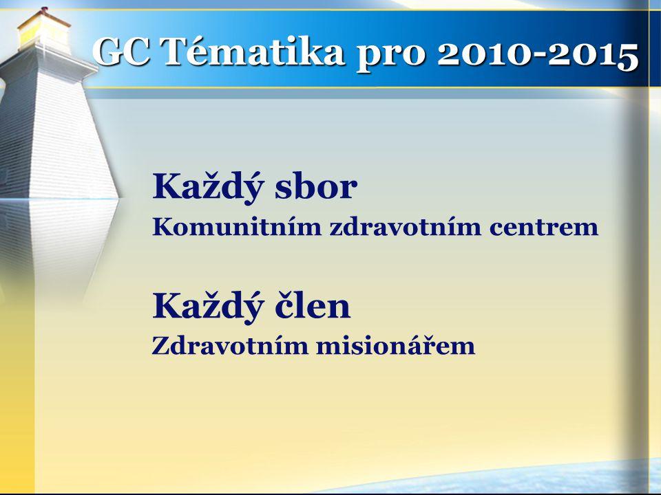 Každý sbor Komunitním zdravotním centrem Každý člen Zdravotním misionářem GC Tématika pro 2010-2015