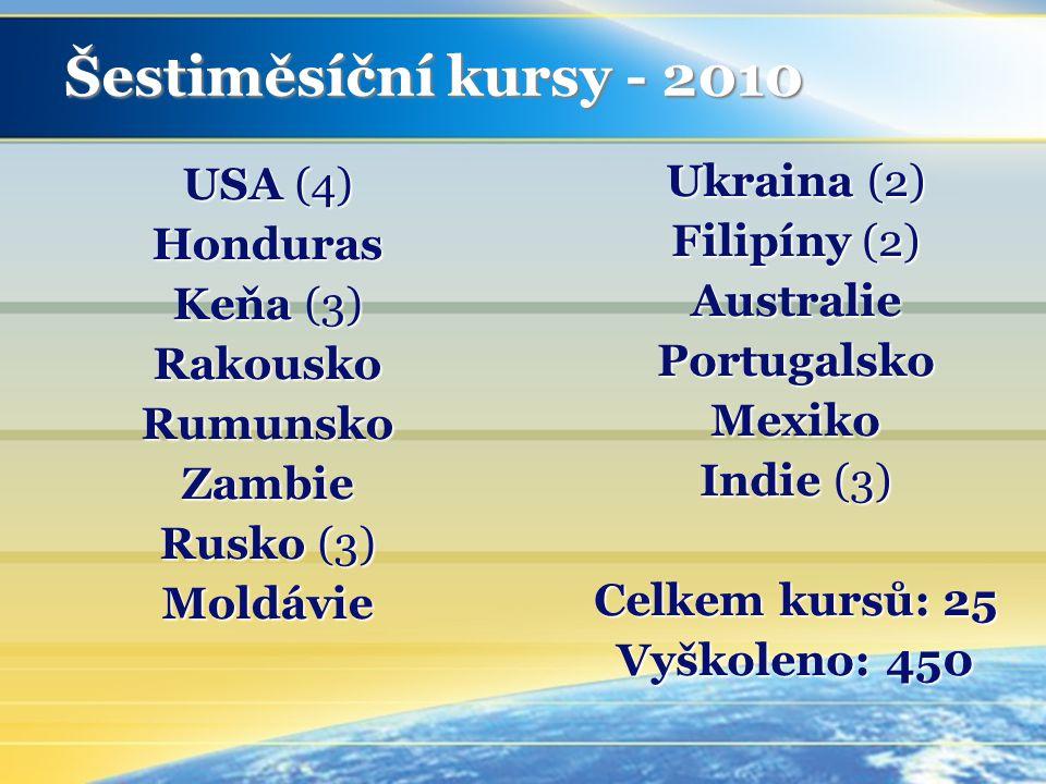 Šestiměsíční kursy - 2010 USA (4) Honduras Keňa (3) Rakousko Rumunsko Zambie Rusko (3) Moldávie Ukraina (2) Filipíny (2) Australie Portugalsko Mexiko Indie (3) Celkem kursů: 25 Vyškoleno: 450
