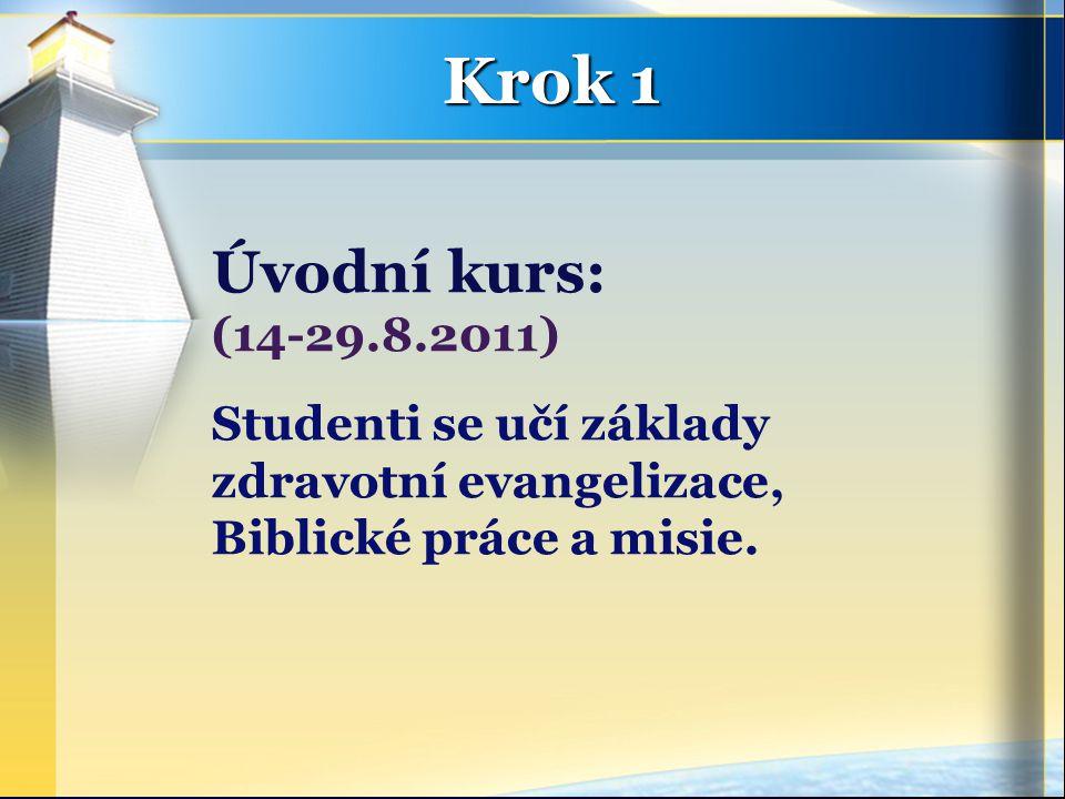 2010 Statistiky Země, pořádající L.I.G.H.T.: 24 Kontinenty: 6 Zapojených učitelů: 140 Celkově vyškoleno: 1,611 studentů