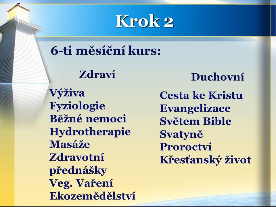 6-ti měsíční kurs: Zdraví Výživa Fyziologie Běžné nemoci Hydrotherapie Masáže Zdravotní přednášky Veg.