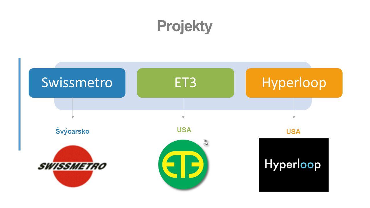 Projekty SwissmetroET3Hyperloop Švýcarsko USA