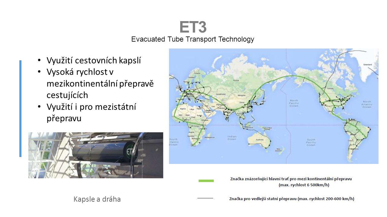Evacuated Tube Transport Technology ET3 Kapsle a dráha Využití cestovních kapslí Vysoká rychlost v mezikontinentální přepravě cestujících Využití i pro mezistátní přepravu