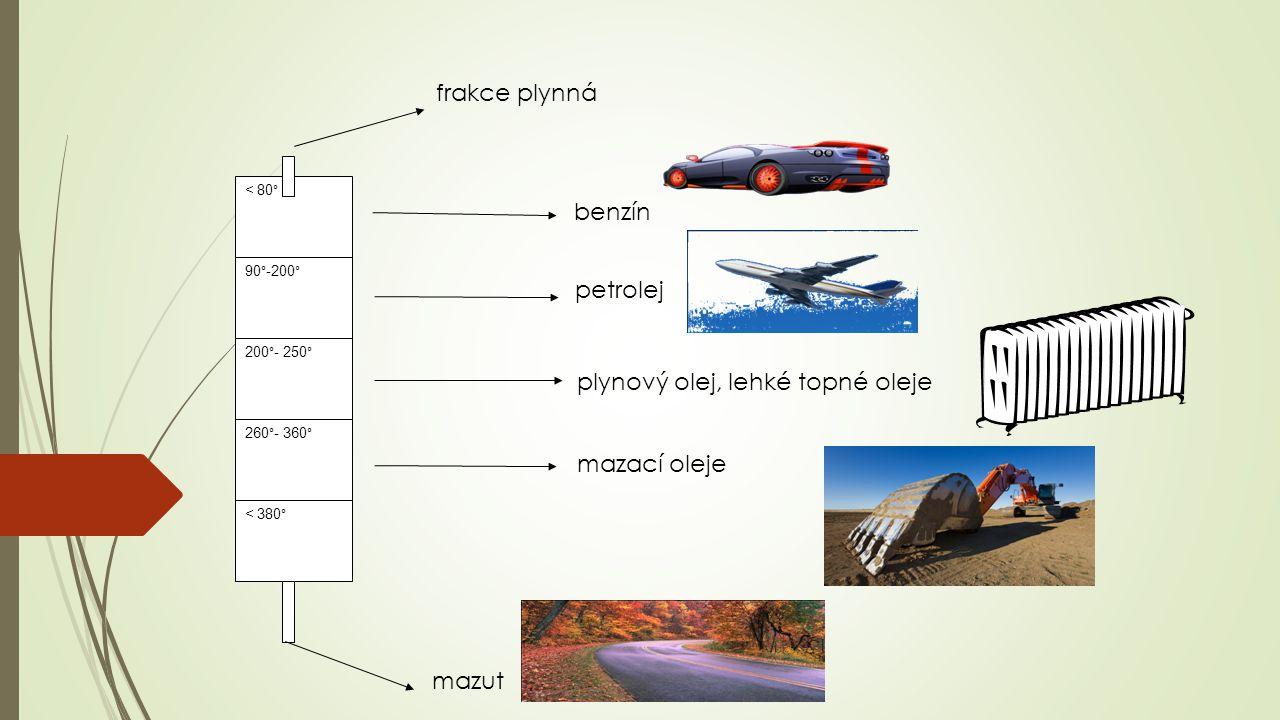 Použití jednotlivých frakcí ropy v praxi  Výroba asfaltu (mazut)  Výroba plastů (mazut, petrolej)  Rozpouštědla(petrolej, benzín)  Paliva( benzín, nafta, lehké topné oleje, plynné uhlovodíky)