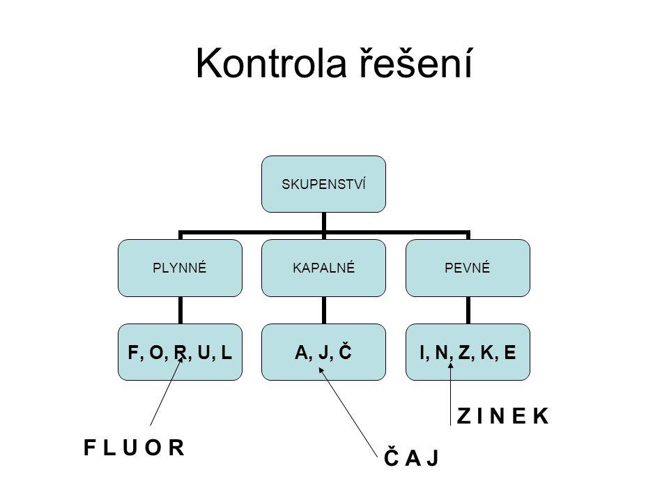Kontrola řešení SKUPENSTVÍ PLYNNÉ F, O, R, U, L KAPALNÉ A, J, Č PEVNÉ I, N, Z, K, E Z I N E K F L U O R Č A J