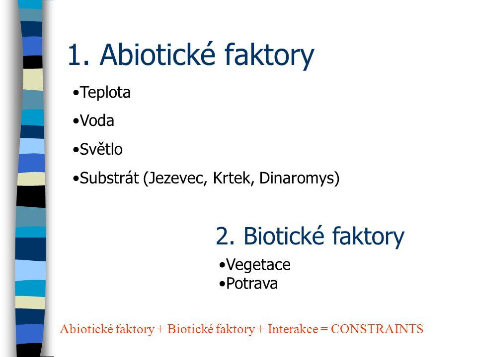 1. Abiotické faktory Teplota Voda Světlo Substrát (Jezevec, Krtek, Dinaromys) 2.