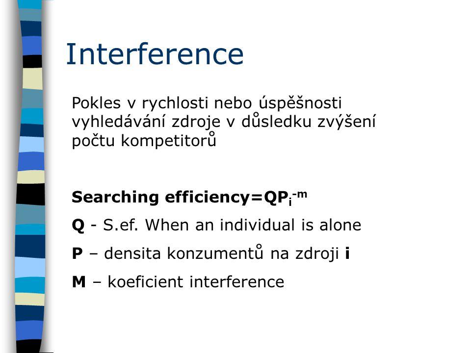 Interference Pokles v rychlosti nebo úspěšnosti vyhledávání zdroje v důsledku zvýšení počtu kompetitorů Searching efficiency=QP i -m Q - S.ef.