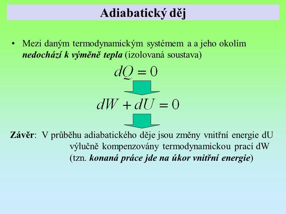 Adiabatický děj Mezi daným termodynamickým systémem a a jeho okolím nedochází k výměně tepla (izolovaná soustava) Závěr: V průběhu adiabatického děje
