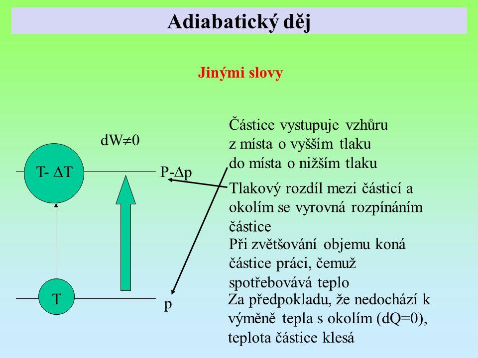 Instabilní zvrstvení (suchý vzduch) nenasycená částice bude stoupat sama i nadále a to i přesto, přestane-li působit vnější síla (impuls), která částici vychýlila (částice má vyšší teplotu jako okolí ) křivka zvrstvení s vertikálním gradientem teploty  2 leží vlevo od suché adiabaty (  2 >  d ) Plocha, vymezená na TD křivkou zvrstvení, suchou adiabátou a hladinou, do které částice vystoupila, určuje množství uvolněné energie při výstupu částice do této hladiny (kladná plocha) Podmínky rovnováhy a vertikální pohyby