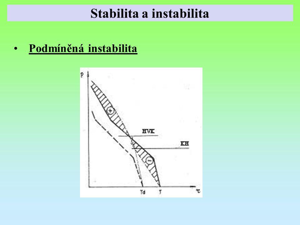 Podmíněná instabilita Stabilita a instabilita