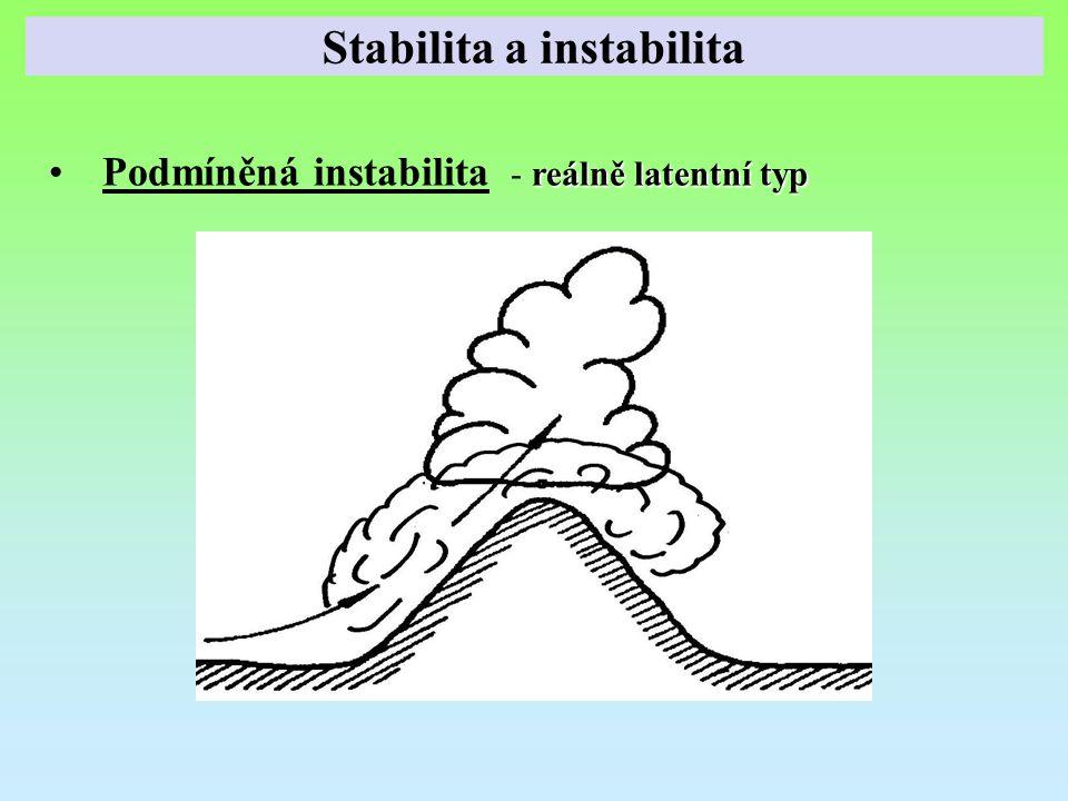 reálně latentní typPodmíněná instabilita - reálně latentní typ Stabilita a instabilita