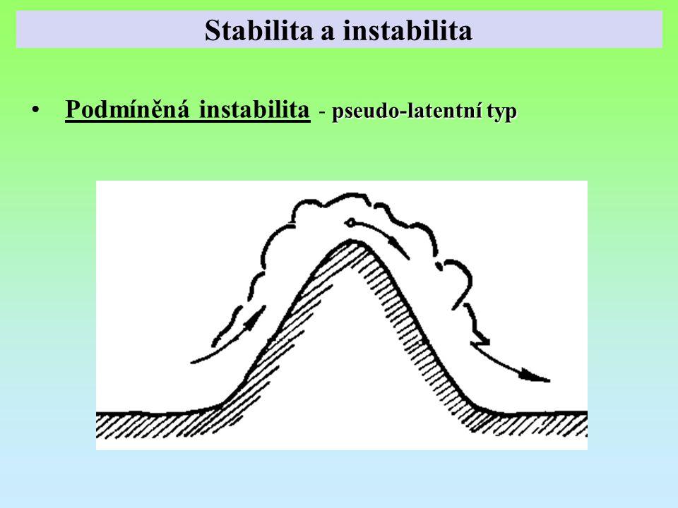 pseudo-latentní typPodmíněná instabilita - pseudo-latentní typ Stabilita a instabilita