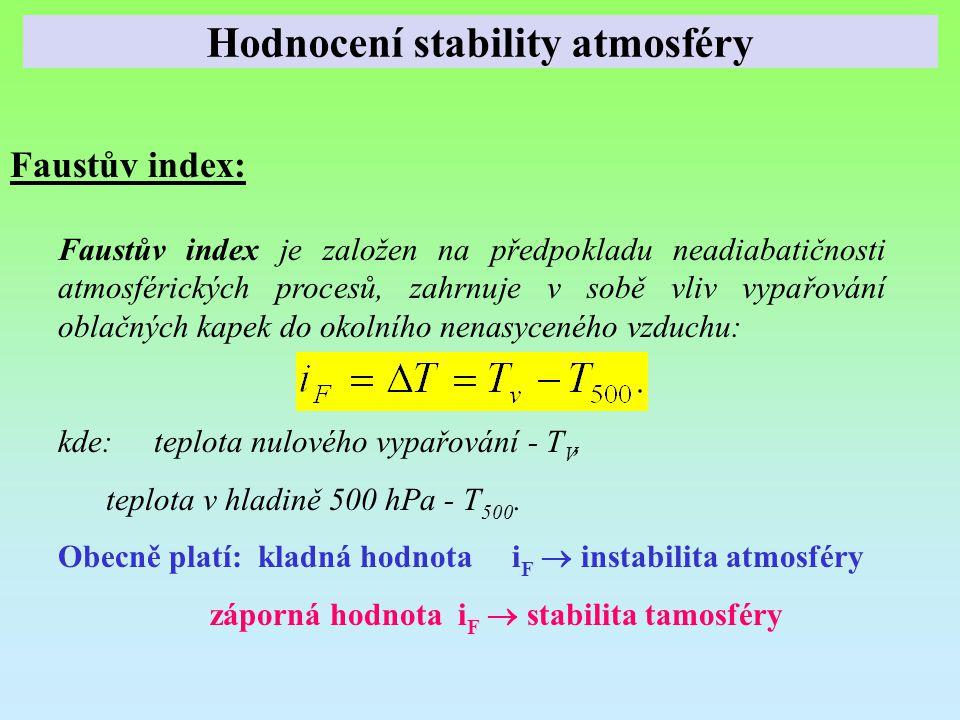 Faustův index: Faustův index je založen na předpokladu neadiabatičnosti atmosférických procesů, zahrnuje v sobě vliv vypařování oblačných kapek do oko