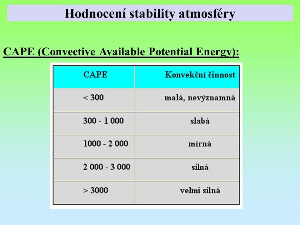 CAPE (Convective Available Potential Energy): Hodnocení stability atmosféry