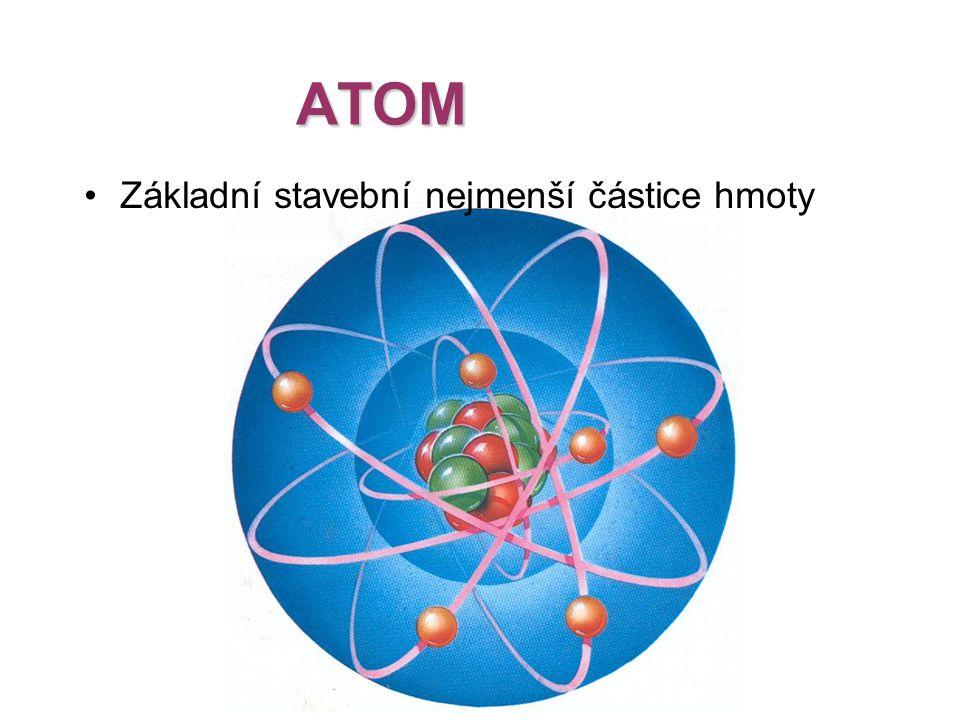 ATOM Základní stavební nejmenší částice hmoty