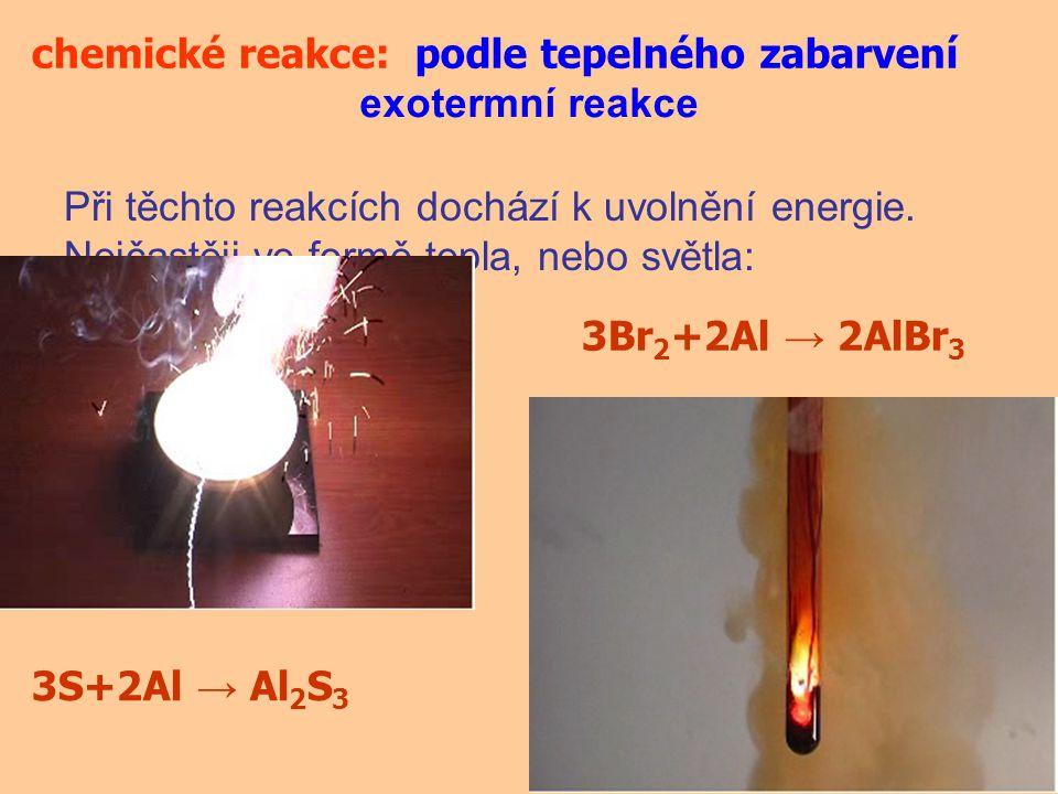 Při těchto reakcích dochází k uvolnění energie. Nejčastěji ve formě tepla, nebo světla: chemické reakce: exotermní reakce podle tepelného zabarvení 3B