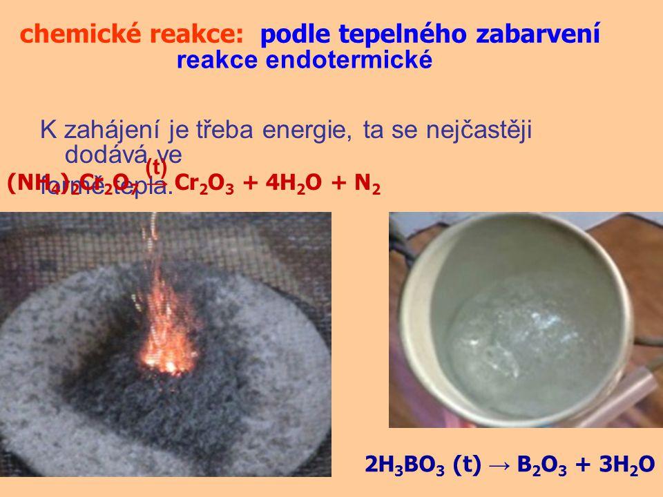 K zahájení je třeba energie, ta se nejčastěji dodává ve formě tepla. chemické reakce:podle tepelného zabarvení reakce endotermické 2H 3 BO 3 (t) → B 2