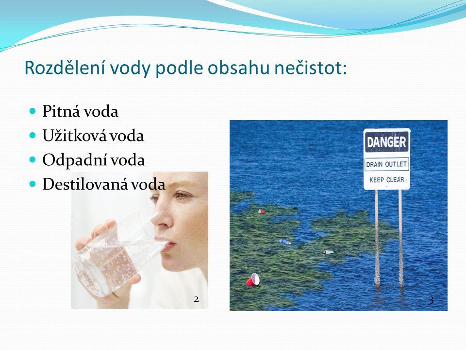 Rozdělení vody podle obsahu nečistot: Pitná voda Užitková voda Odpadní voda Destilovaná voda 23