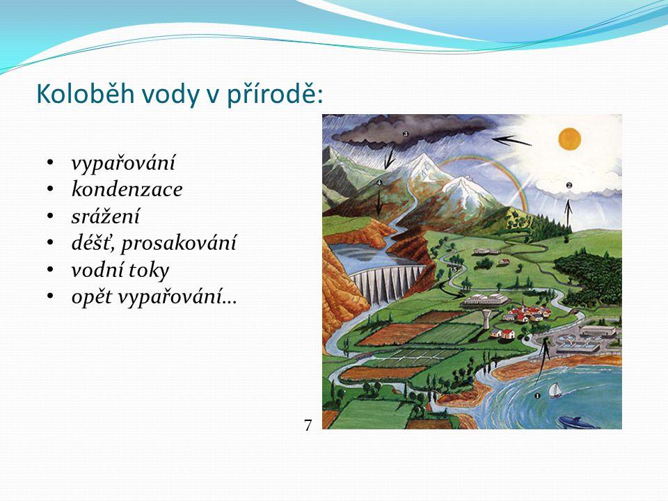 Koloběh vody v přírodě: vypařování kondenzace srážení déšť, prosakování vodní toky opět vypařování… 7