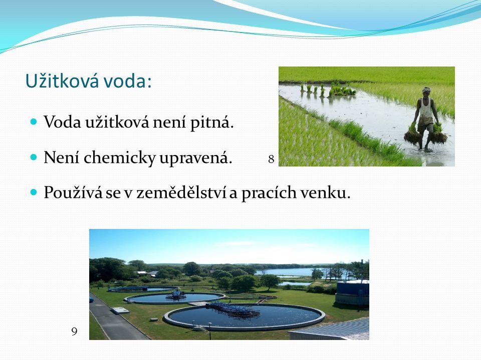 Voda užitková není pitná. Není chemicky upravená.
