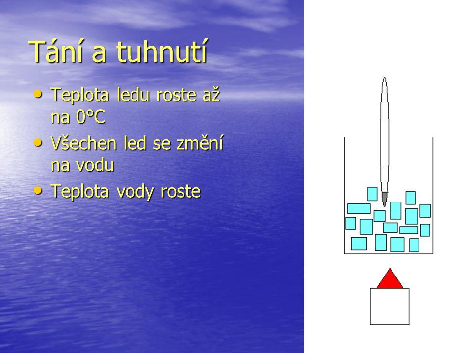 Tání a tuhnutí Teplota ledu roste až na 0°C Teplota ledu roste až na 0°C Všechen led se změní na vodu Všechen led se změní na vodu Teplota vody roste