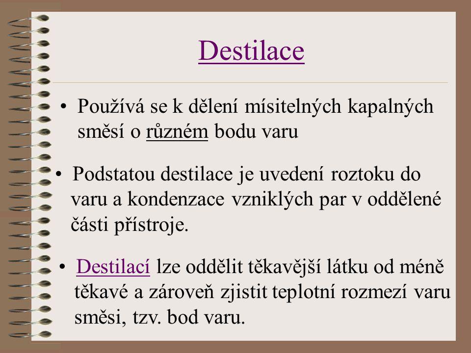 Destilace Používá se k dělení mísitelných kapalných směsí o různém bodu varu Destilací lze oddělit těkavější látku od méněDestilací těkavé a zároveň z
