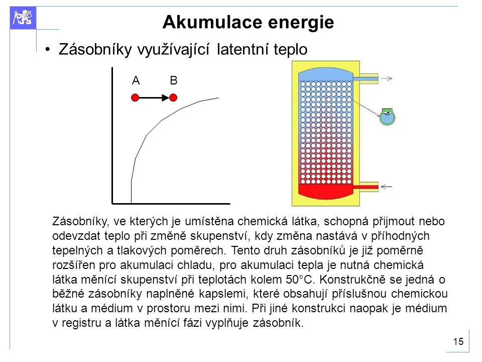 15 Akumulace energie Zásobníky využívající latentní teplo Zásobníky, ve kterých je umístěna chemická látka, schopná přijmout nebo odevzdat teplo při změně skupenství, kdy změna nastává v příhodných tepelných a tlakových poměrech.