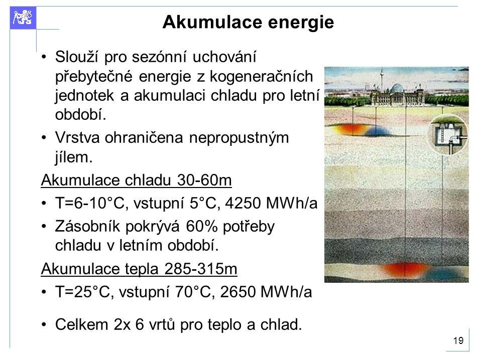 19 Akumulace energie Slouží pro sezónní uchování přebytečné energie z kogeneračních jednotek a akumulaci chladu pro letní období.