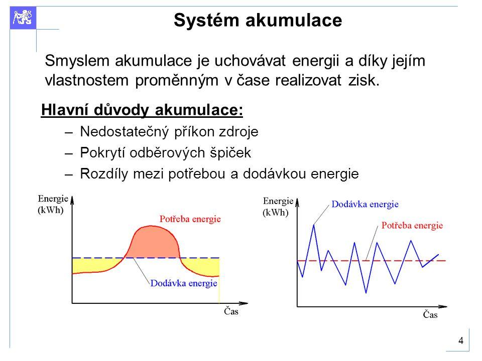 4 Systém akumulace Hlavní důvody akumulace: –Nedostatečný příkon zdroje –Pokrytí odběrových špiček –Rozdíly mezi potřebou a dodávkou energie Smyslem akumulace je uchovávat energii a díky jejím vlastnostem proměnným v čase realizovat zisk.