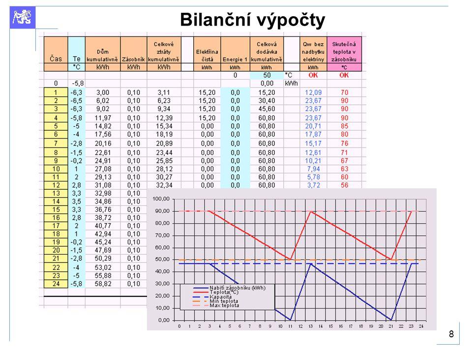 8 Bilanční výpočty