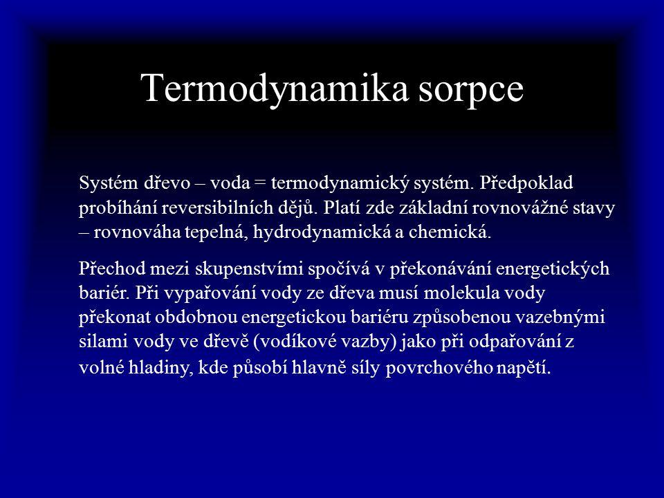 Termodynamika sorpce Systém dřevo – voda = termodynamický systém.