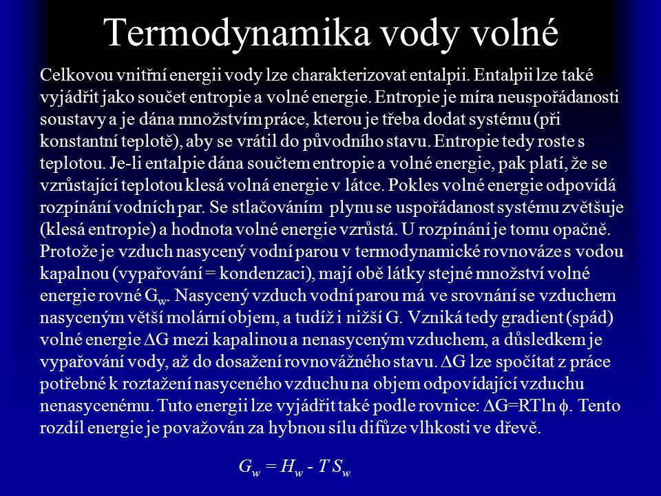 Termodynamika vody volné Celkovou vnitřní energii vody lze charakterizovat entalpii.