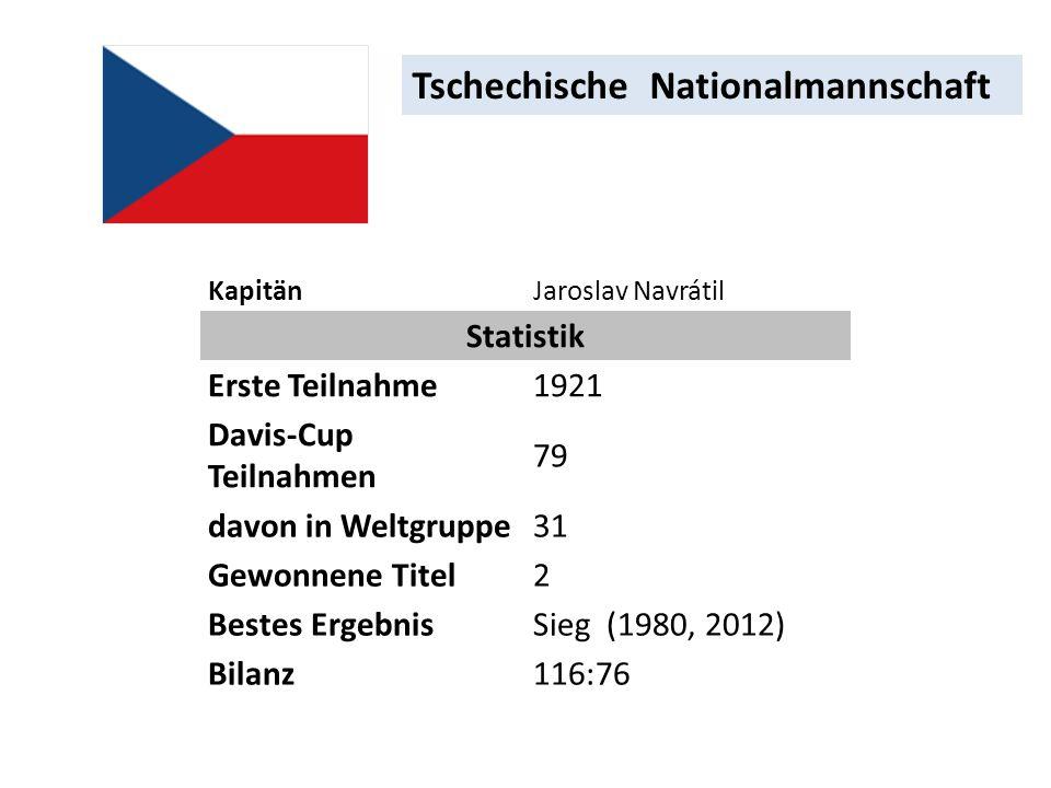 KapitänJaroslav Navrátil Statistik Erste Teilnahme1921 Davis-Cup Teilnahmen 79 davon in Weltgruppe31 Gewonnene Titel2 Bestes ErgebnisSieg (1980, 2012)