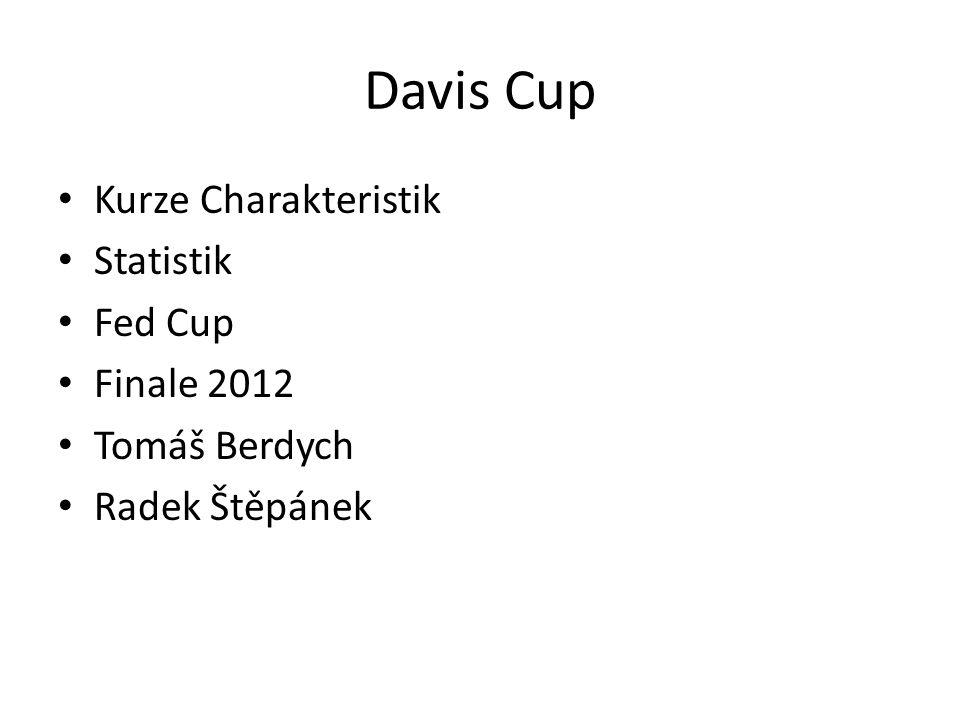Davis Cup Kurze Charakteristik Statistik Fed Cup Finale 2012 Tomáš Berdych Radek Štěpánek