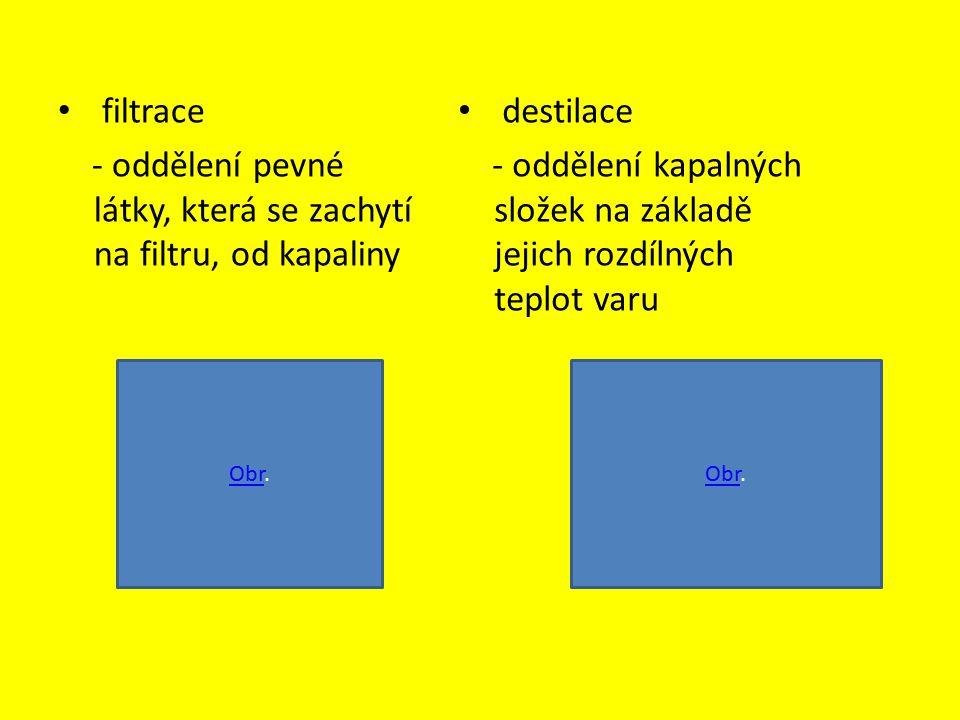 filtrace - oddělení pevné látky, která se zachytí na filtru, od kapaliny destilace - oddělení kapalných složek na základě jejich rozdílných teplot varu ObrObr.ObrObr.
