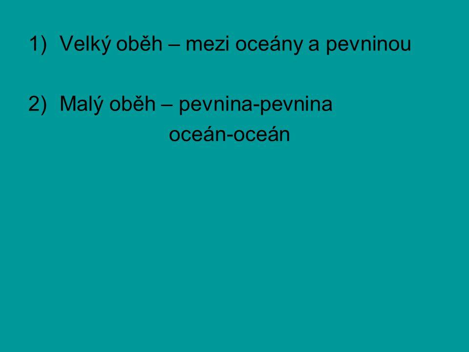 1)Velký oběh – mezi oceány a pevninou 2)Malý oběh – pevnina-pevnina oceán-oceán
