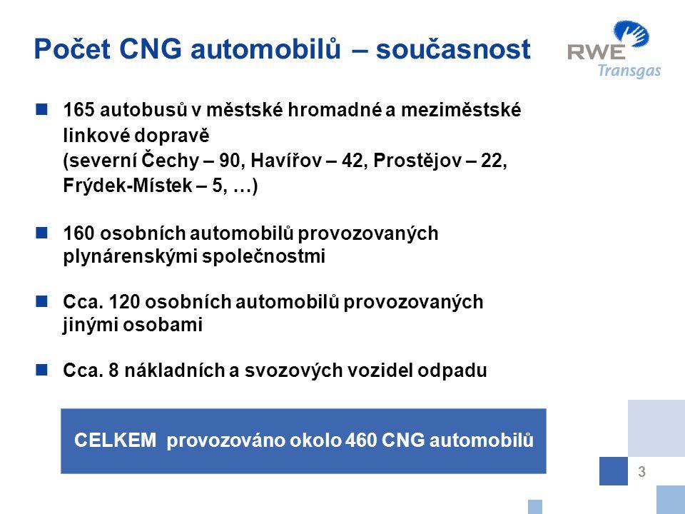 3 165 autobusů v městské hromadné a meziměstské linkové dopravě (severní Čechy – 90, Havířov – 42, Prostějov – 22, Frýdek-Místek – 5, …) 160 osobních