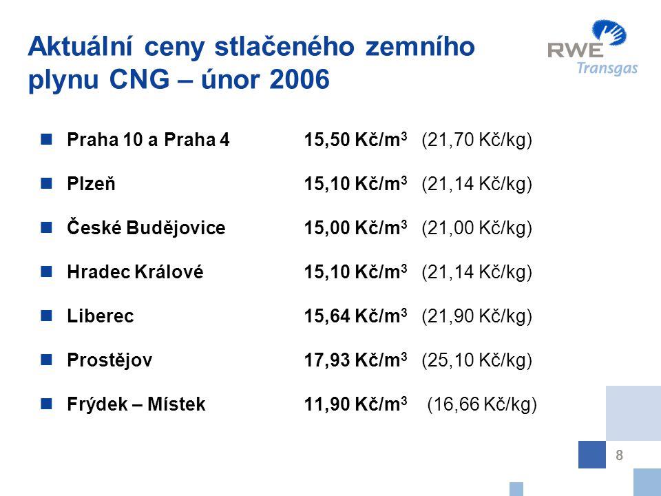 8 Aktuální ceny stlačeného zemního plynu CNG – únor 2006 Praha 10 a Praha 415,50 Kč/m 3 (21,70 Kč/kg) Plzeň15,10 Kč/m 3 (21,14 Kč/kg) České Budějovice