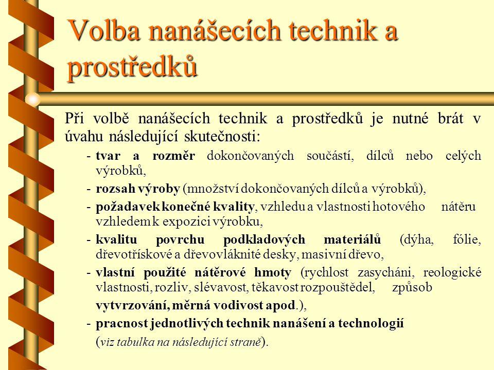 Příprava nátěrových hmot k nanášení Orientační hodnoty konzistence pro různé techniky nanášení : Způsob nanášeníKonzistence (s) štětcem50 až 80 válečk