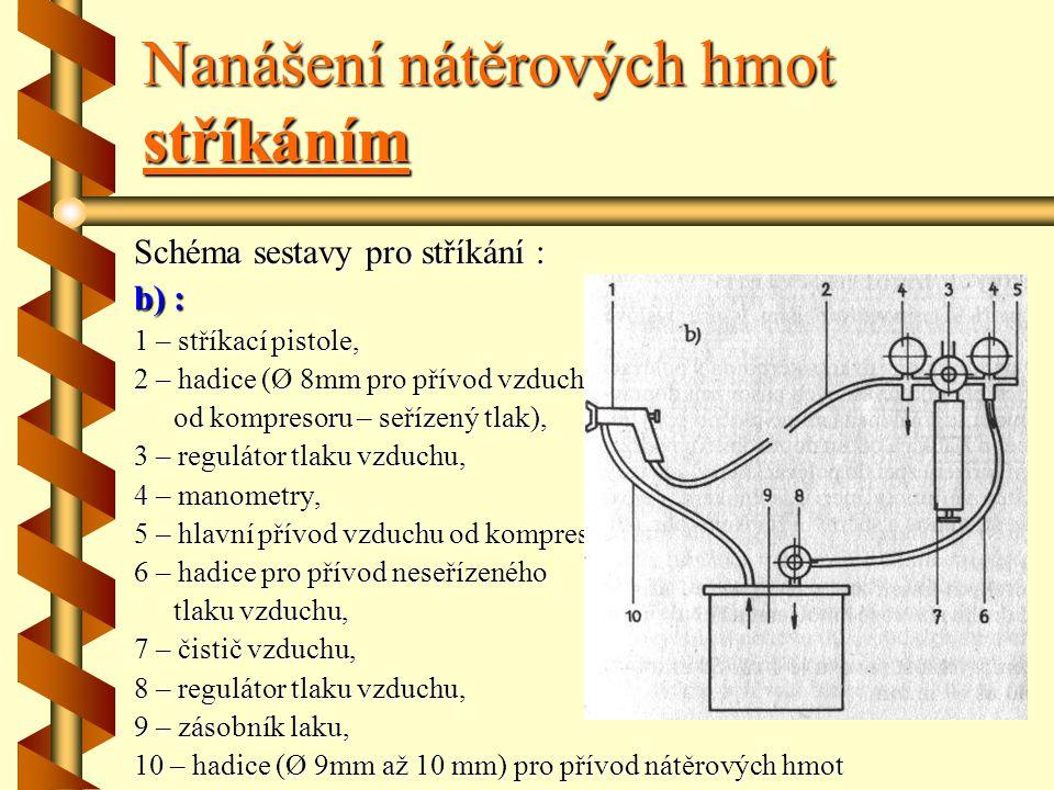 Nanášení nátěrových hmot stříkáním Schéma sestavy pro stříkání a) :seřízení tlaku vzduchu v zásobníku laku – výtoku ze stříkací pistole : 1 – vysoký t