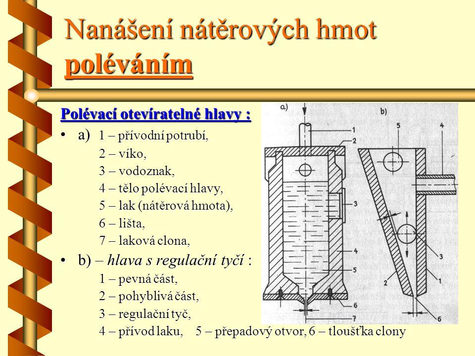 Nanášení nátěrových hmot poléváním Tento způsob nanášení patří k nejpoužívanějším v průmyslové výrobě nábytku. Nátěrová hmota protéká v podobě clony ú
