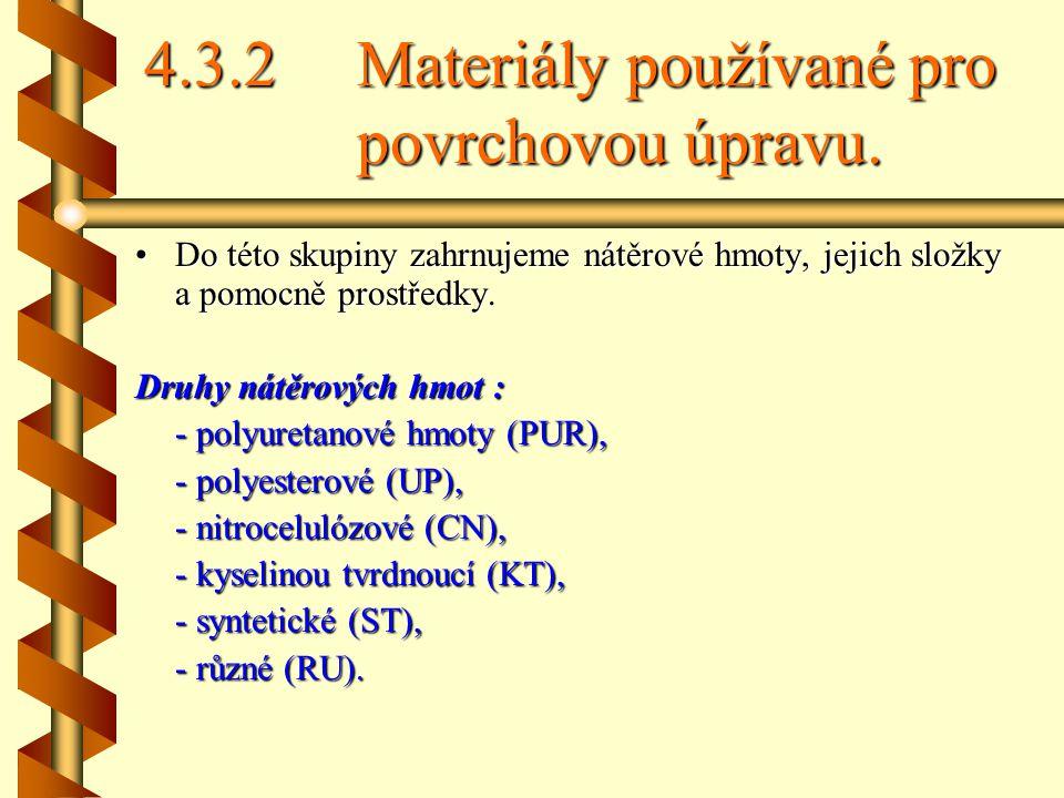 4.3.2Materiály používané pro povrchovou úpravu.