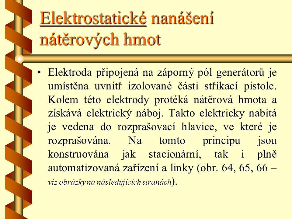 Elektrostatické nanášení nátěrových hmot Kombinované způsoby rozprašování nátěrových hmot Pro povrchovou úpravu tvarové složitých a profilovaných výro