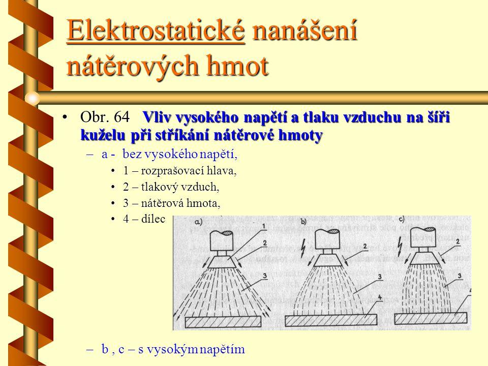 Elektrostatické nanášení nátěrových hmot Elektroda připojená na záporný pól generátorů je umístěna uvnitř izolované části stříkací pistole. Kolem této